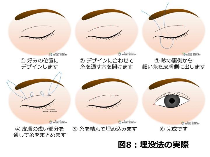 maibotuhou